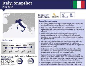 Market reports Archives - ECigIntelligence